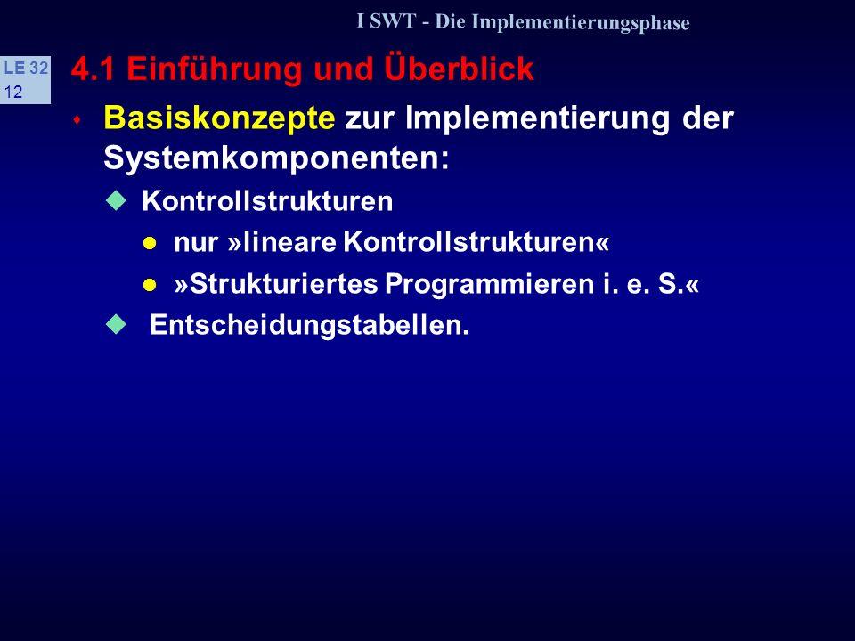 I SWT - Die Implementierungsphase LE 32 11 4.1 Einführung und Überblick s Teilprodukte Quellprogramm einschl. integrierter Dokumentation Objektprogram
