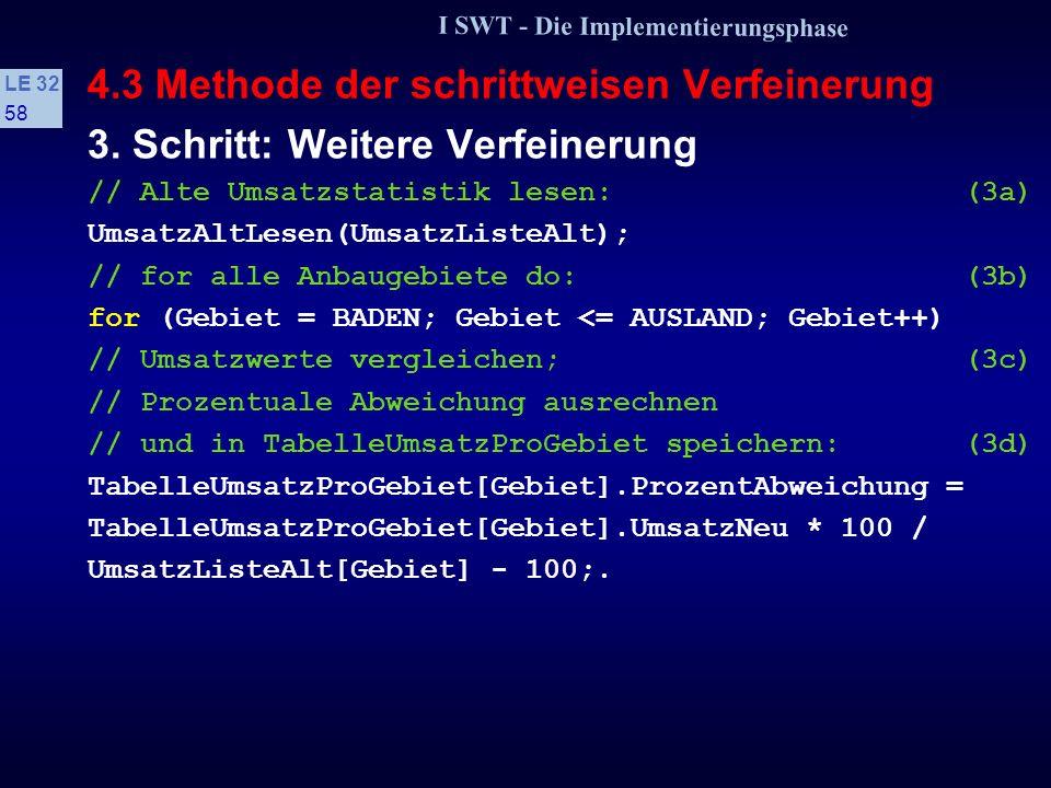 I SWT - Die Implementierungsphase LE 32 57 4.3 Methode der schrittweisen Verfeinerung 3. Schritt: Weitere Verfeinerung // Umsetzung der verbal beschri