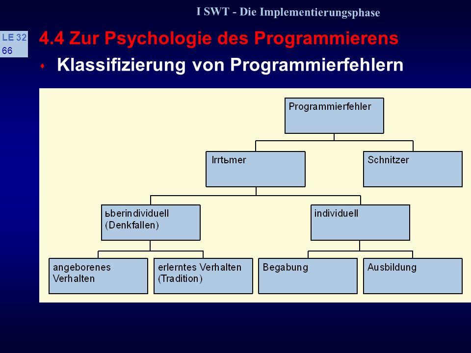 I SWT - Die Implementierungsphase LE 32 65 4.4 Zur Psychologie des Programmierens s Hintergrundwissen Jeder Mensch benutzt bei seinen Handlungen bewußt oder unbewußt angeborenes oder erlerntes Hintergrundwissen Dieses Hintergrundwissen ist Teil des Wissens, das einer Bevölkerungsgruppe, z.B.