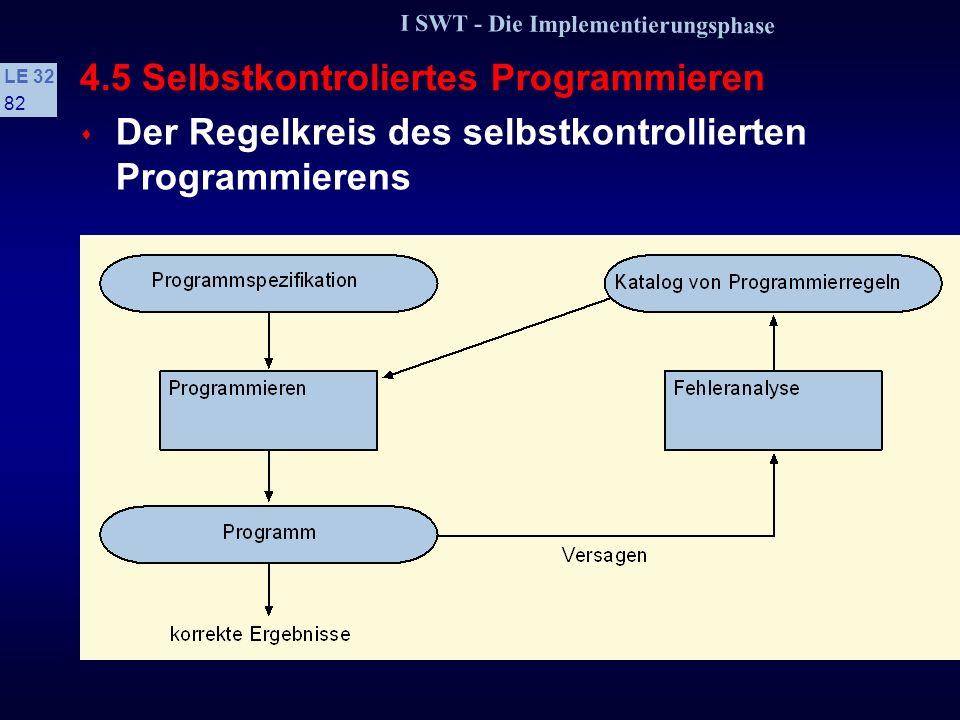 I SWT - Die Implementierungsphase LE 32 81 4.5 Selbstkontroliertes Programmieren s Der erfahrene Programmierer lernt aus seinen Fehlern Er hält sich an Regeln und Vorschriften, die der Vermeidung dieser Fehler dienen In diesem Sinne ist das Programmieren eine Erfahrungswissenschaft Jeder Programmierer sollte für sich einen Katalog von Programmierregeln aufstellen und fortlaufend verbessern Es entsteht ein Regelkreis des selbstkontrollierten Programmierens.
