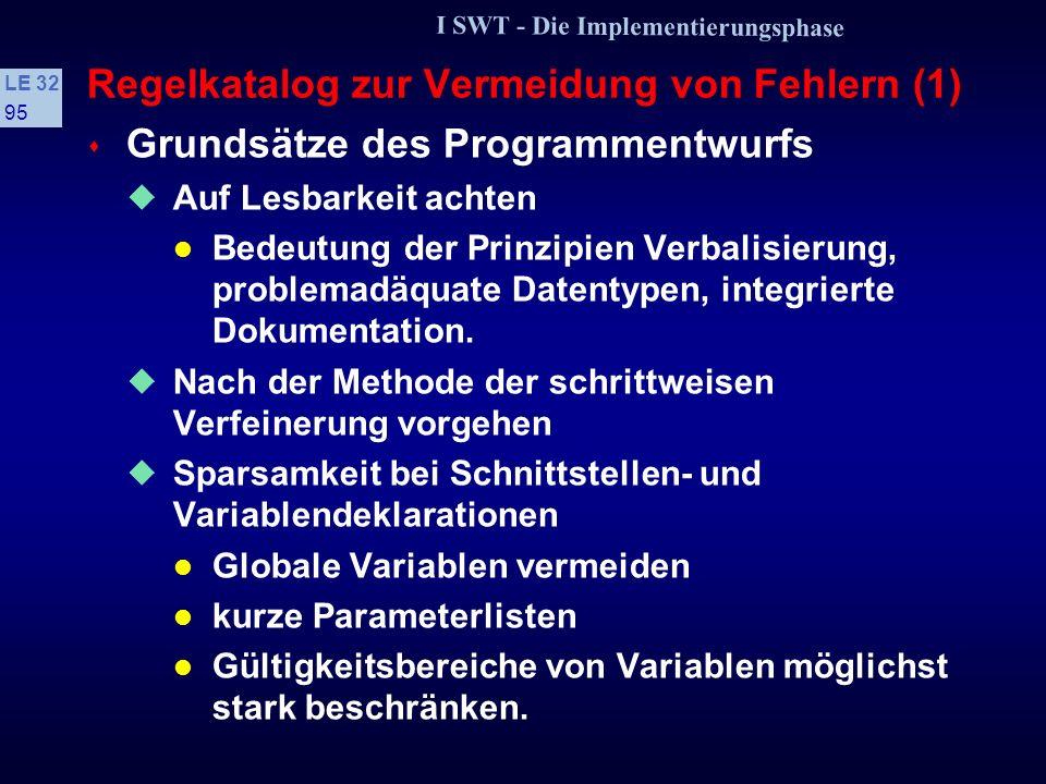 I SWT - Die Implementierungsphase LE 32 94 4.5 Selbstkontroliertes Programmieren s Folgende Daten sollten im Fehlerbuch erfaßt werden: Laufende Fehler