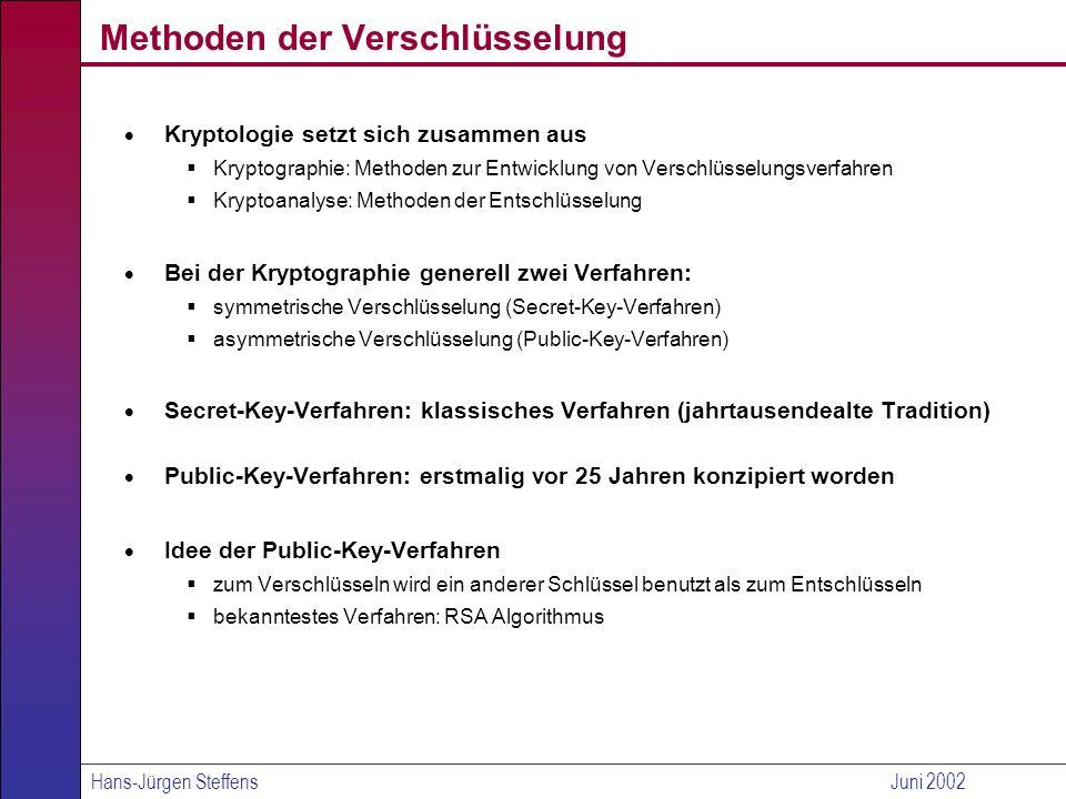 Hans-Jürgen SteffensJuni 2002 RSA Algorithmus - Prinzip 1.
