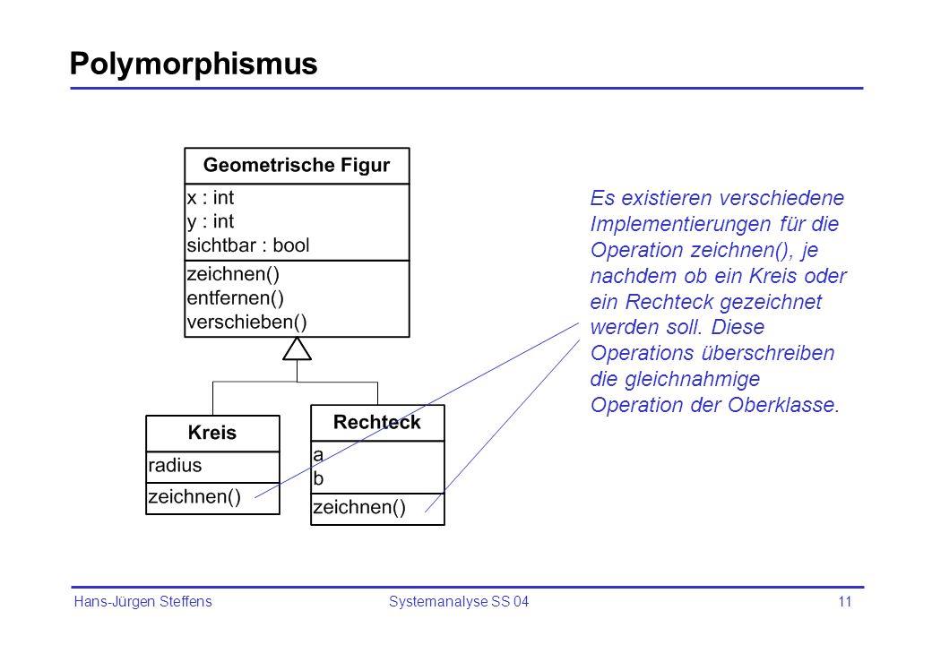 Hans-Jürgen Steffens Systemanalyse SS 0411 Polymorphismus Es existieren verschiedene Implementierungen für die Operation zeichnen(), je nachdem ob ein