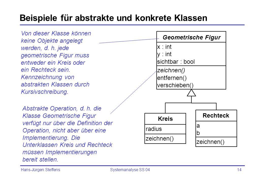 Hans-Jürgen Steffens Systemanalyse SS 0414 Beispiele für abstrakte und konkrete Klassen zeichnen() entfernen() verschieben() x : int y : int sichtbar
