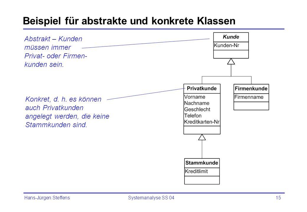 Hans-Jürgen Steffens Systemanalyse SS 0415 Beispiel für abstrakte und konkrete Klassen Abstrakt – Kunden müssen immer Privat- oder Firmen- kunden sein