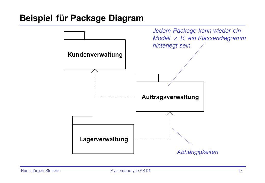 Hans-Jürgen Steffens Systemanalyse SS 0417 Beispiel für Package Diagram Kundenverwaltung Auftragsverwaltung Lagerverwaltung Abhängigkeiten Jedem Packa