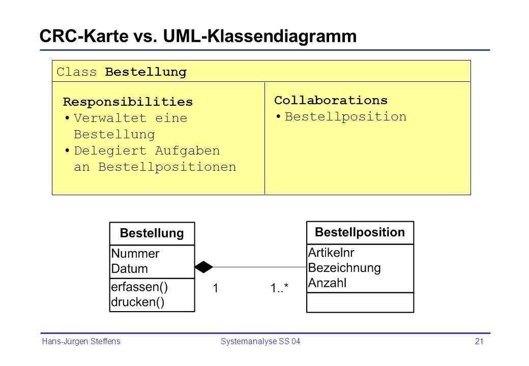 Hans-Jürgen Steffens Systemanalyse SS 0421 CRC-Karte vs. UML-Klassendiagramm Class Bestellung Responsibilities Verwaltet eine Bestellung Delegiert Auf