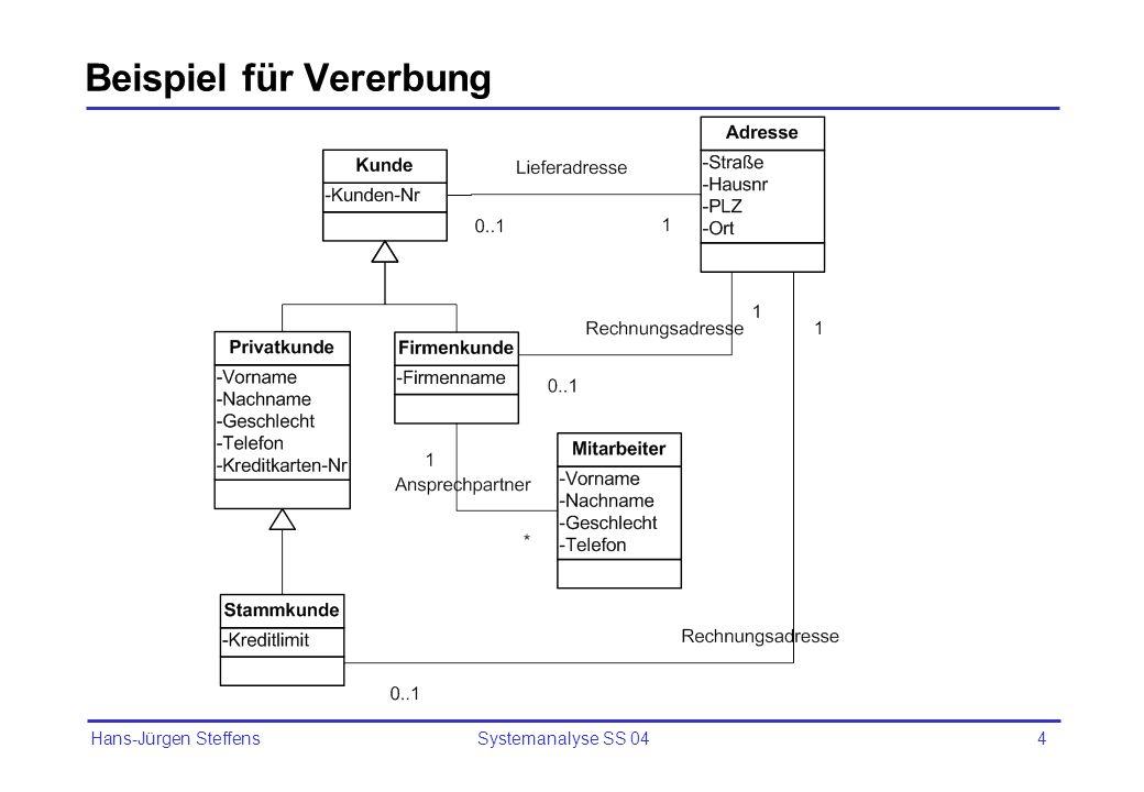 Hans-Jürgen Steffens Systemanalyse SS 045 Generalisierung im Beispiel Jeder Stammkunde ist ein Privatkunde Jeder Firmenkunde ist ein Kunde, jeder Privatkunde ist ein Kunde Kunden Privatkunden Stamm- kunden Firmen- kunden