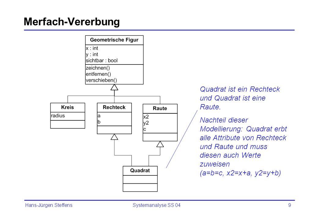 Hans-Jürgen Steffens Systemanalyse SS 049 Merfach-Vererbung Quadrat ist ein Rechteck und Quadrat ist eine Raute. Nachteil dieser Modellierung: Quadrat