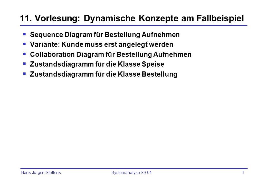 Hans-Jürgen Steffens Systemanalyse SS 041 11. Vorlesung: Dynamische Konzepte am Fallbeispiel Sequence Diagram für Bestellung Aufnehmen Variante: Kunde