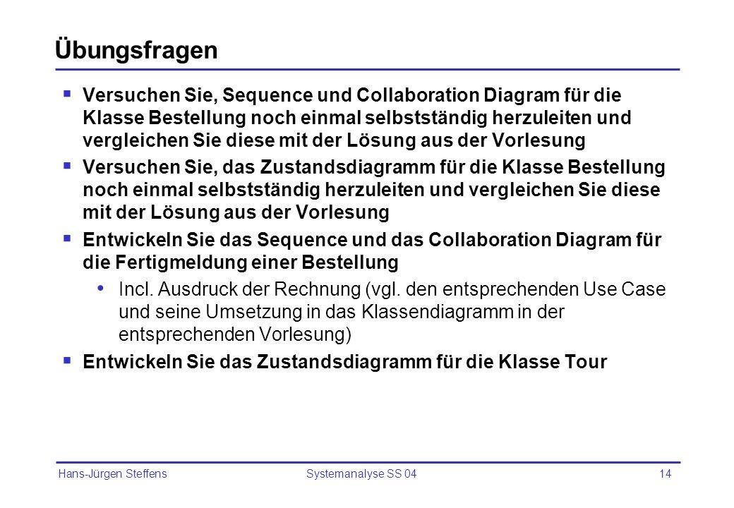 Hans-Jürgen Steffens Systemanalyse SS 0414 Übungsfragen Versuchen Sie, Sequence und Collaboration Diagram für die Klasse Bestellung noch einmal selbst