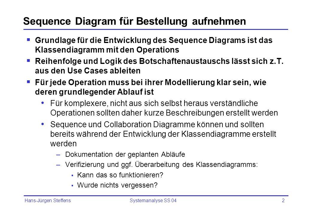 Hans-Jürgen Steffens Systemanalyse SS 042 Sequence Diagram für Bestellung aufnehmen Grundlage für die Entwicklung des Sequence Diagrams ist das Klasse