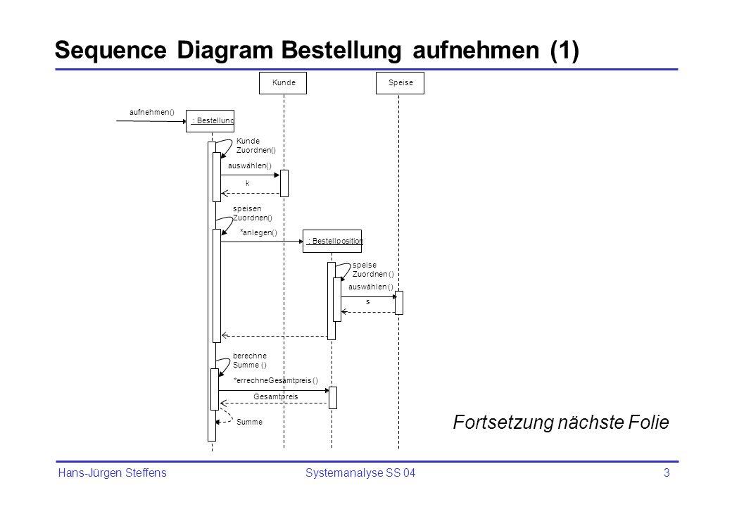 Hans-Jürgen Steffens Systemanalyse SS 043 Gesamtpreis s Sequence Diagram Bestellung aufnehmen (1) : Bestellung aufnehmen() Kunde auswählen() k : Beste