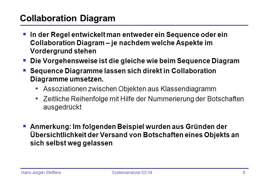 Hans-Jürgen Steffens Systemanalyse SS 046 Collaboration Diagram In der Regel entwickelt man entweder ein Sequence oder ein Collaboration Diagram – je