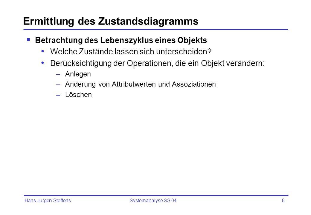 Hans-Jürgen Steffens Systemanalyse SS 048 Ermittlung des Zustandsdiagramms Betrachtung des Lebenszyklus eines Objekts Welche Zustände lassen sich unte