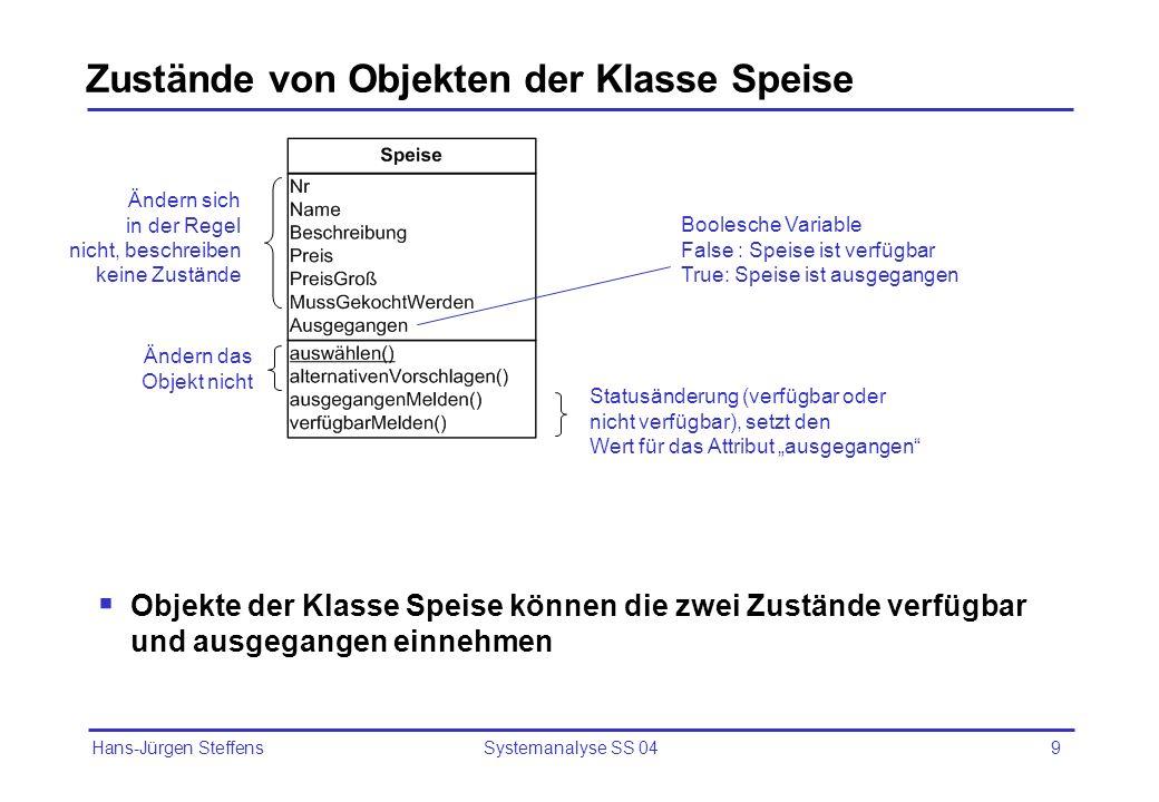 Hans-Jürgen Steffens Systemanalyse SS 049 Zustände von Objekten der Klasse Speise Objekte der Klasse Speise können die zwei Zustände verfügbar und aus