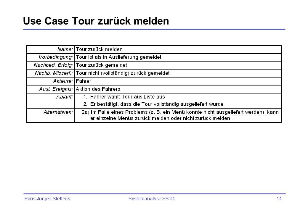 Hans-Jürgen Steffens Systemanalyse SS 0414 Use Case Tour zurück melden