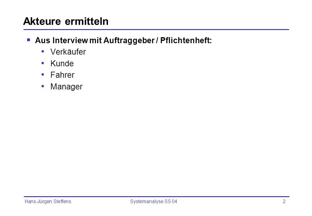 Hans-Jürgen Steffens Systemanalyse SS 042 Akteure ermitteln Aus Interview mit Auftraggeber / Pflichtenheft: Verkäufer Kunde Fahrer Manager
