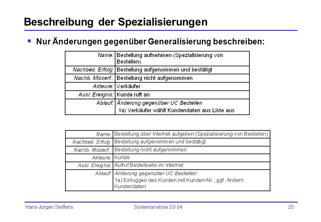 Hans-Jürgen Steffens Systemanalyse SS 0425 Beschreibung der Spezialisierungen Nur Änderungen gegenüber Generalisierung beschreiben: