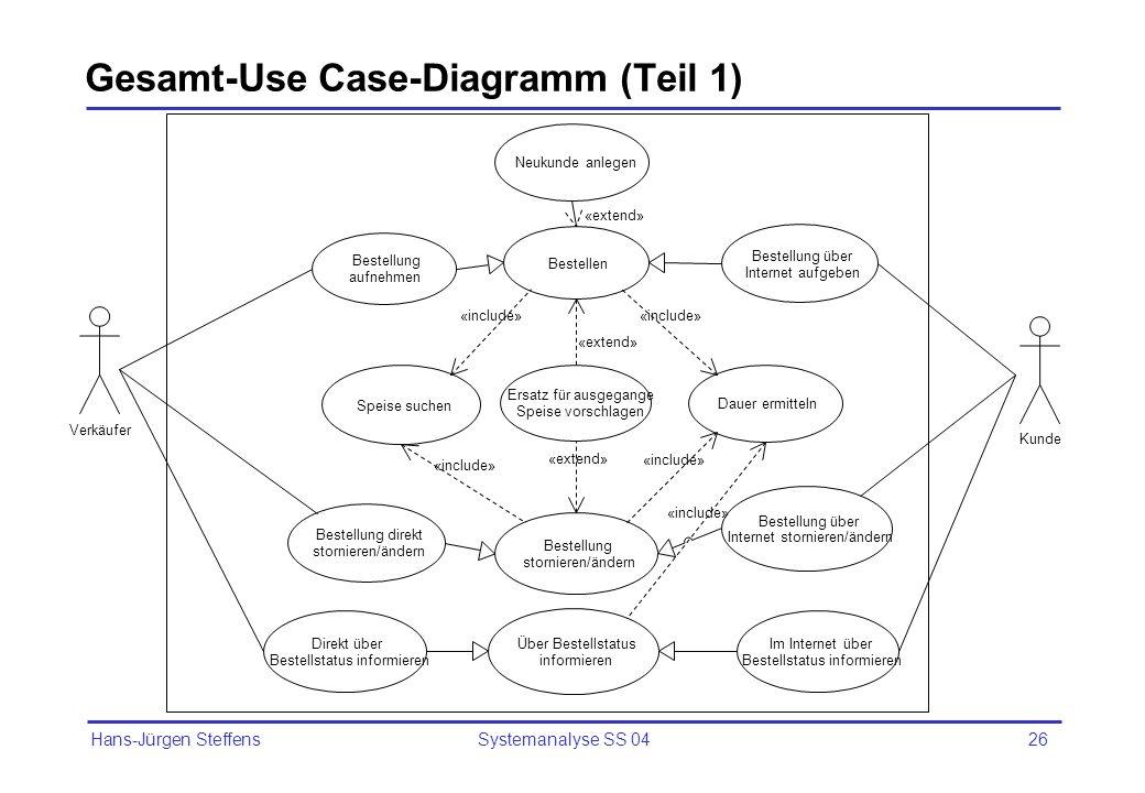 Hans-Jürgen Steffens Systemanalyse SS 0426 Gesamt-Use Case-Diagramm (Teil 1) Bestellung aufnehmen Bestellung über Internet aufgeben Kunde Verkäufer Be