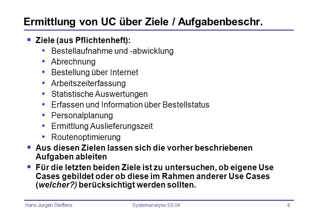 Hans-Jürgen Steffens Systemanalyse SS 048 Ermittlung von UC über Ziele / Aufgabenbeschr. Ziele (aus Pflichtenheft): Bestellaufnahme und -abwicklung Ab