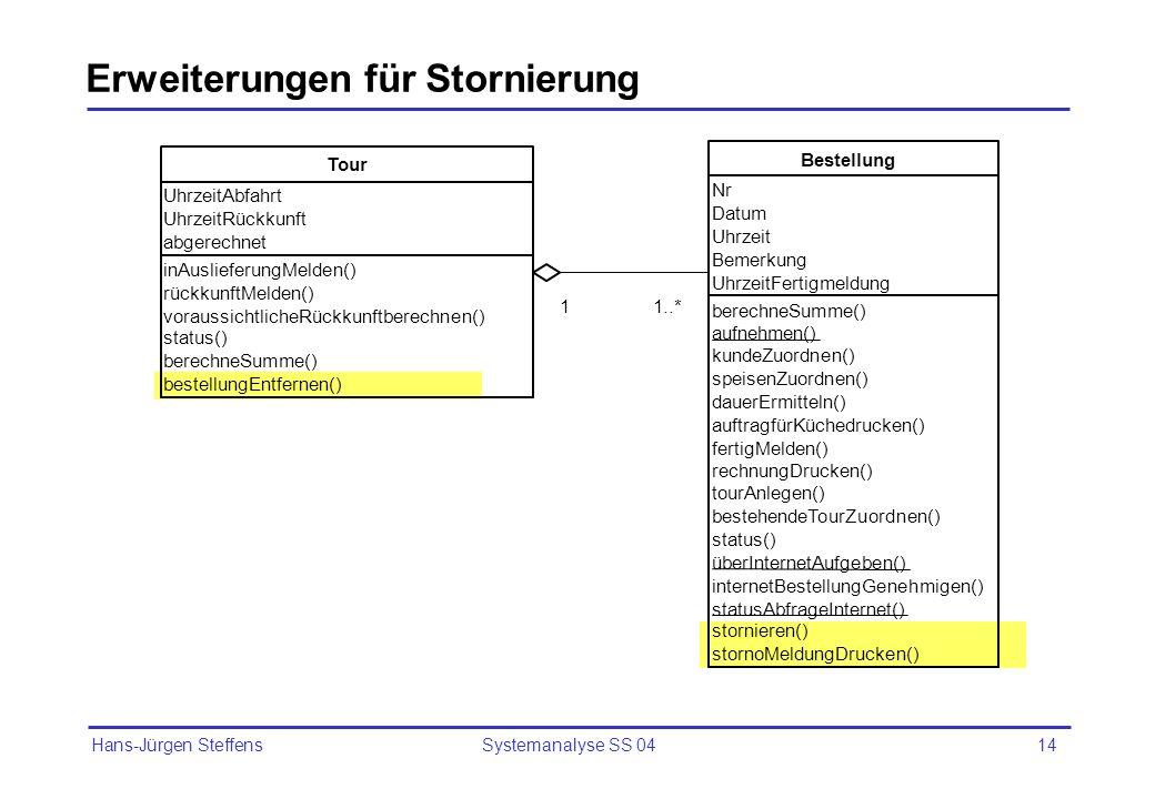 Hans-Jürgen Steffens Systemanalyse SS 0414 Erweiterungen für Stornierung berechneSumme() aufnehmen() kundeZuordnen() speisenZuordnen() dauerErmitteln(