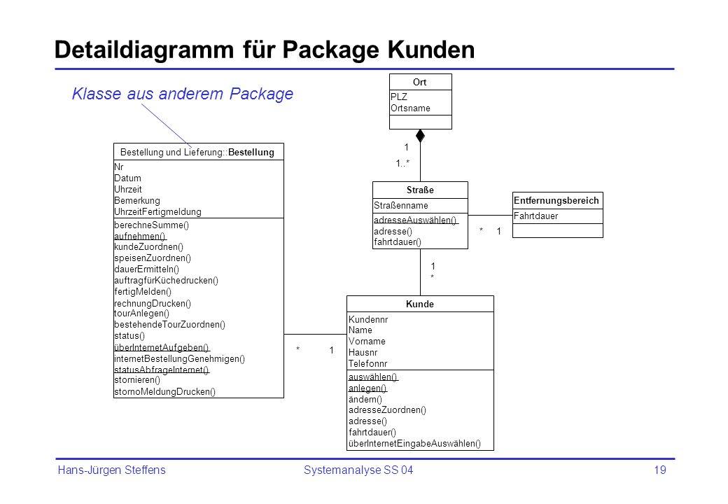 Hans-Jürgen Steffens Systemanalyse SS 0419 Detaildiagramm für Package Kunden auswählen() anlegen() ändern() adresseZuordnen() adresse() fahrtdauer() ü