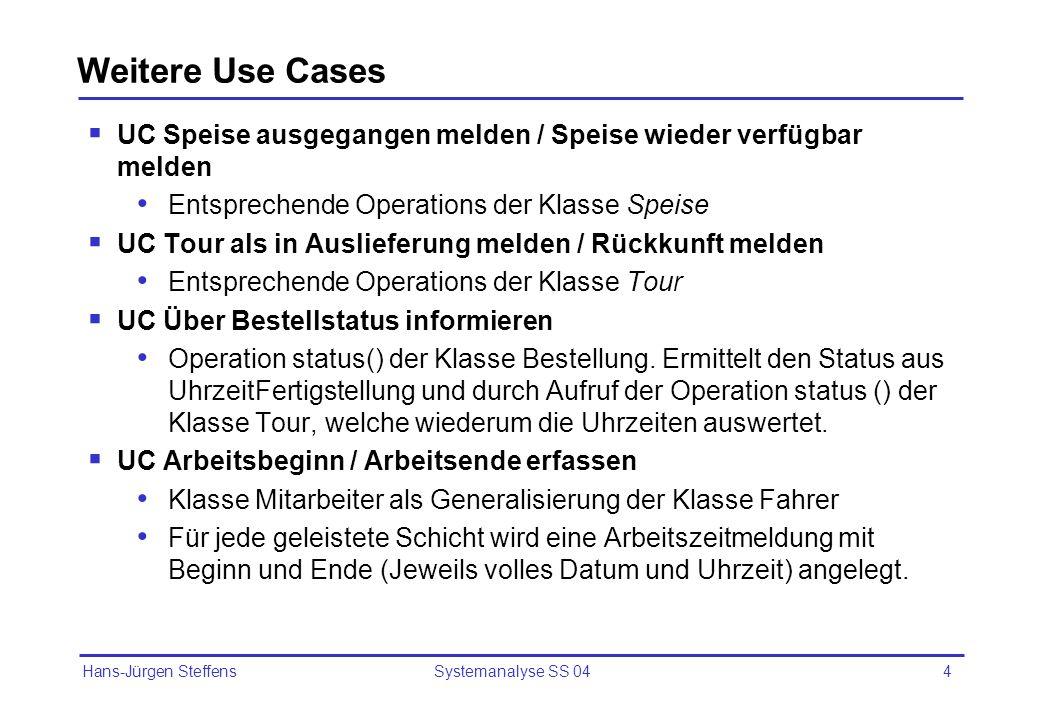 Hans-Jürgen Steffens Systemanalyse SS 044 Weitere Use Cases UC Speise ausgegangen melden / Speise wieder verfügbar melden Entsprechende Operations der
