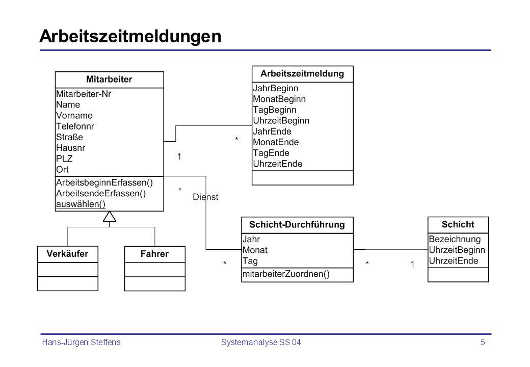 Hans-Jürgen Steffens Systemanalyse SS 045 Arbeitszeitmeldungen