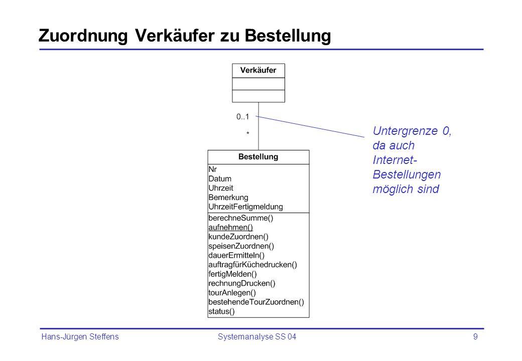 Hans-Jürgen Steffens Systemanalyse SS 049 Zuordnung Verkäufer zu Bestellung Untergrenze 0, da auch Internet- Bestellungen möglich sind