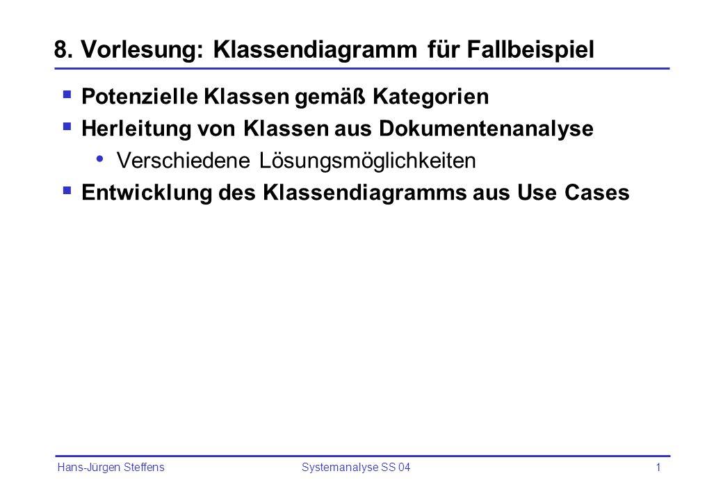 Hans-Jürgen Steffens Systemanalyse SS 041 8. Vorlesung: Klassendiagramm für Fallbeispiel Potenzielle Klassen gemäß Kategorien Herleitung von Klassen a
