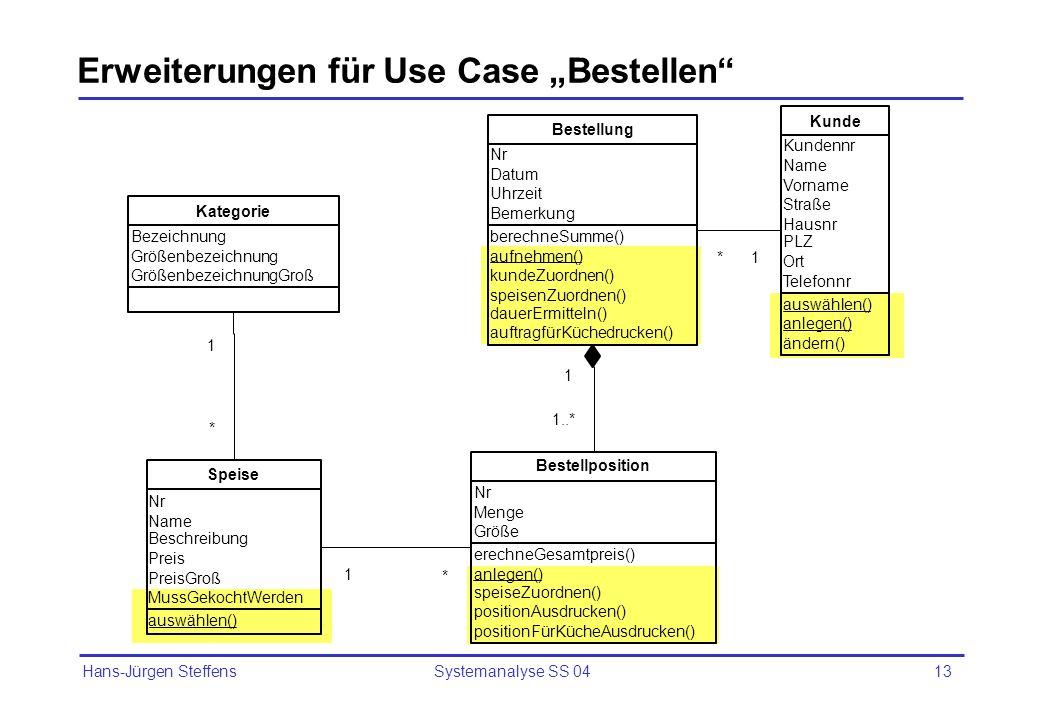 Hans-Jürgen Steffens Systemanalyse SS 0413 Erweiterungen für Use Case Bestellen auswählen() Nr Name Beschreibung Preis PreisGroß MussGekochtWerden Spe