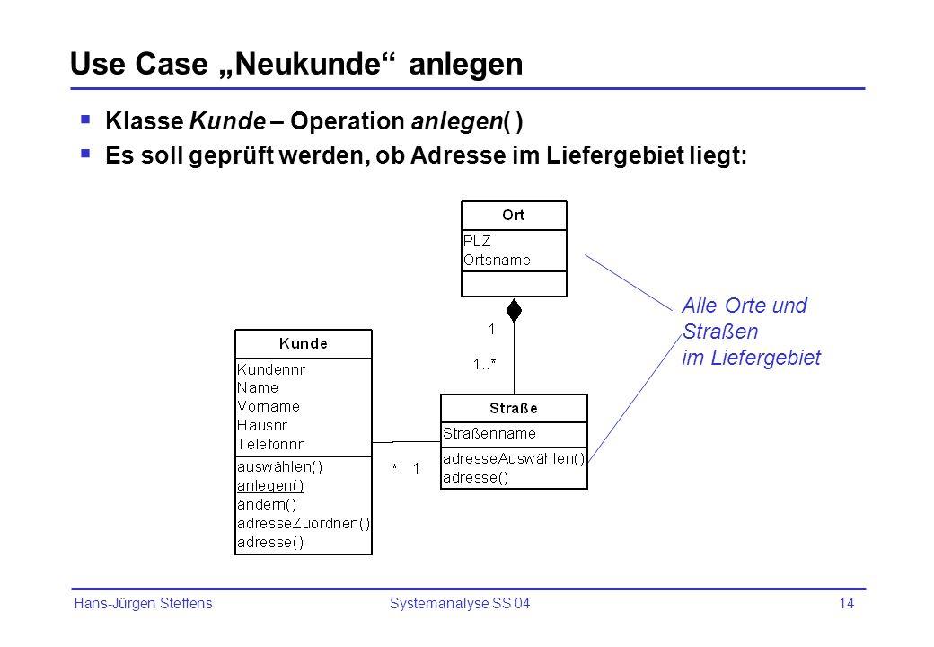 Hans-Jürgen Steffens Systemanalyse SS 0414 Use Case Neukunde anlegen Klasse Kunde – Operation anlegen( ) Es soll geprüft werden, ob Adresse im Lieferg