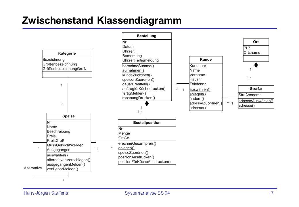 Hans-Jürgen Steffens Systemanalyse SS 0417 Zwischenstand Klassendiagramm