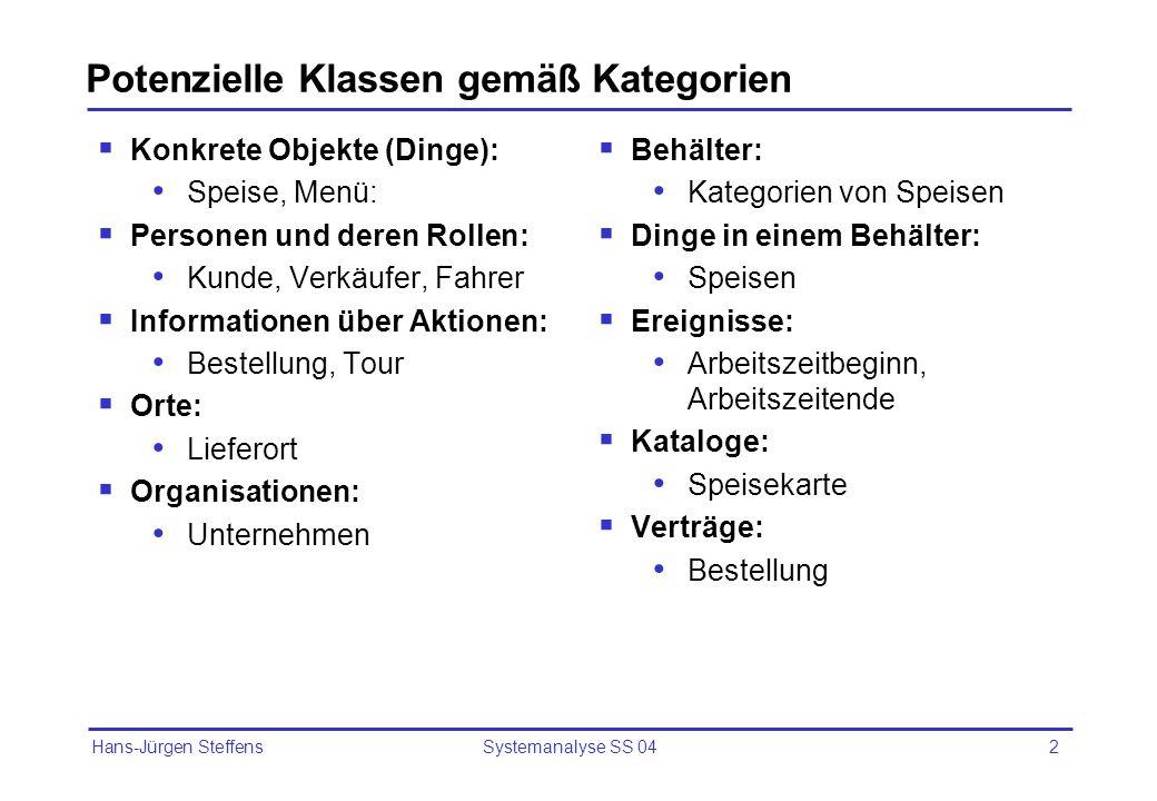 Hans-Jürgen Steffens Systemanalyse SS 042 Potenzielle Klassen gemäß Kategorien Konkrete Objekte (Dinge): Speise, Menü: Personen und deren Rollen: Kund