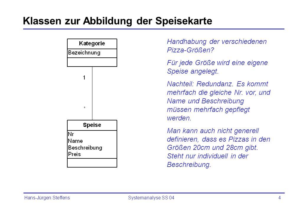 Hans-Jürgen Steffens Systemanalyse SS 044 Klassen zur Abbildung der Speisekarte Handhabung der verschiedenen Pizza-Größen? Für jede Größe wird eine ei