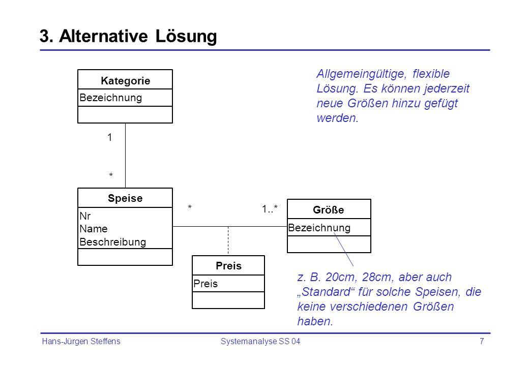 Hans-Jürgen Steffens Systemanalyse SS 047 3. Alternative Lösung Nr Name Beschreibung Speise Bezeichnung Kategorie 1 * Bezeichnung Größe Preis *1..* Al