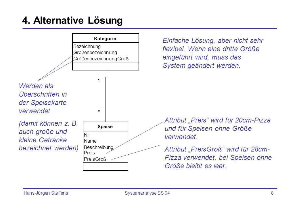 Hans-Jürgen Steffens Systemanalyse SS 048 4. Alternative Lösung Werden als Überschriften in der Speisekarte verwendet (damit können z. B. auch große u