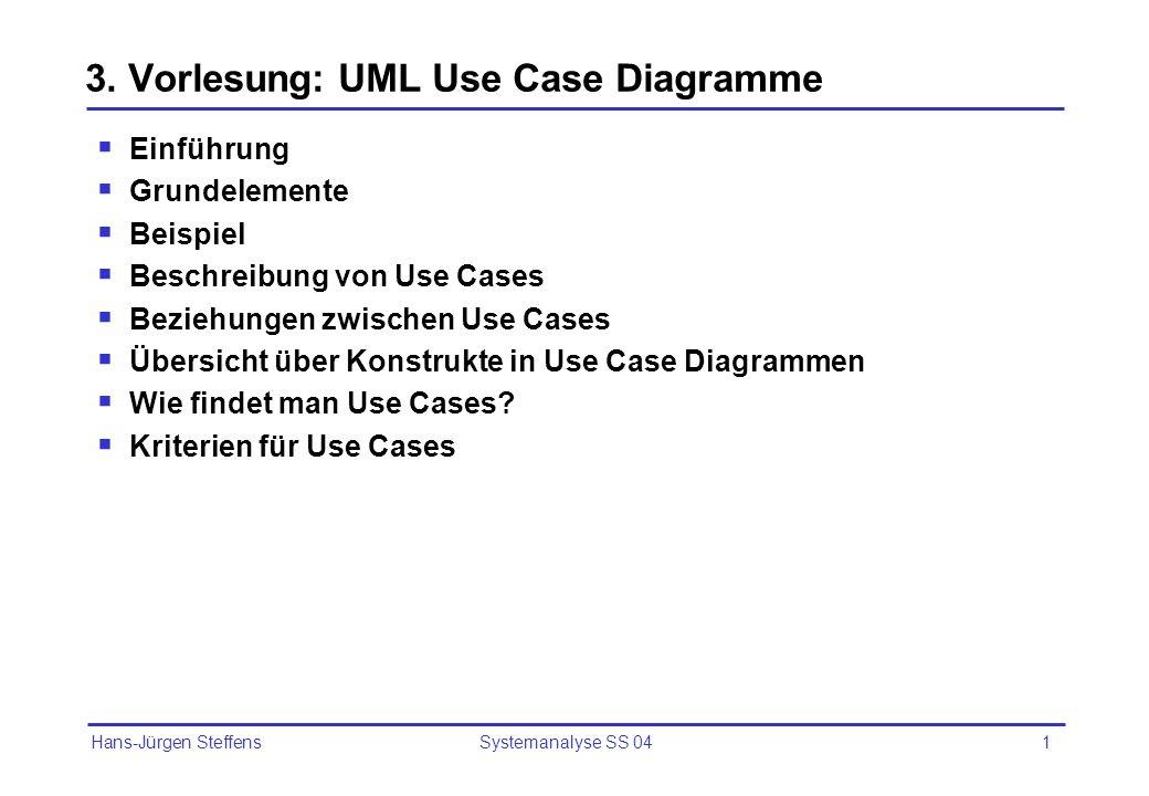 Hans-Jürgen Steffens Systemanalyse SS 042 UML Use Case-Diagramme Erster Schritt bei der Anforderungsanalyse: Use Case-Diagramme und -Beschreibungen Use Cases (Anwendungsfälle) beschreiben Systemfunktionalität aus Anwendersicht Beantworten die Frage Wer macht was mit dem System?