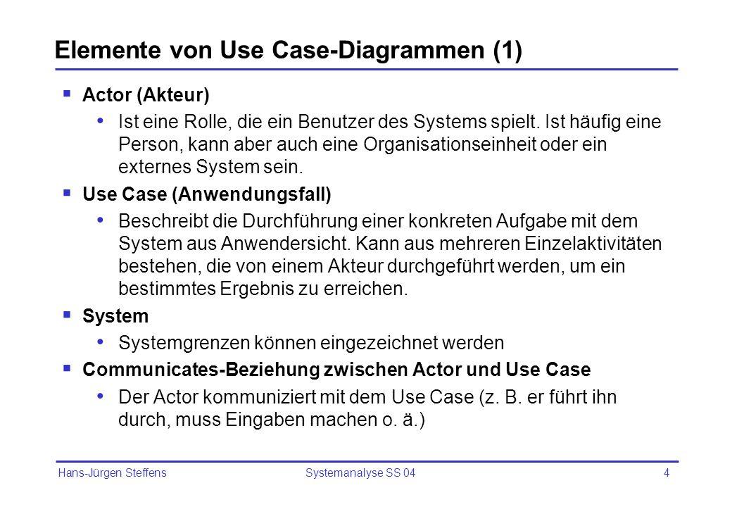 Hans-Jürgen Steffens Systemanalyse SS 044 Elemente von Use Case-Diagrammen (1) Actor (Akteur) Ist eine Rolle, die ein Benutzer des Systems spielt. Ist