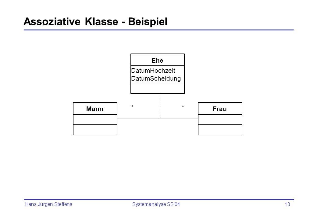 Hans-Jürgen Steffens Systemanalyse SS 0414 Auflösung von assoziativen Klassen a) b) Unterschied: Im Fall a) gibt es für jede Kombination von Objekten der Klassen A und B nur genau ein Objekt der Klasse C.