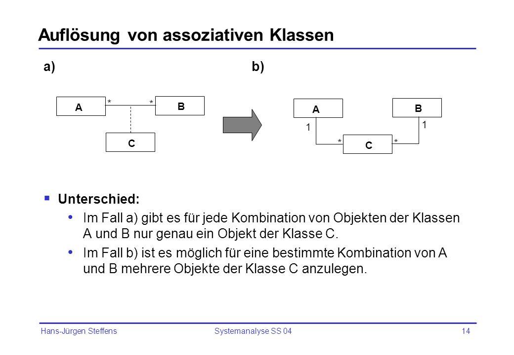 Hans-Jürgen Steffens Systemanalyse SS 0415 Qualifizierte Assoziation Auftrag kann mehrere Positionen enthalten Im linken Beispiel könnte man mehrere Positionen für das gleiche Produkt anlegen Rechts ist dargestellt, dass es nur eine Position pro Produktnr.