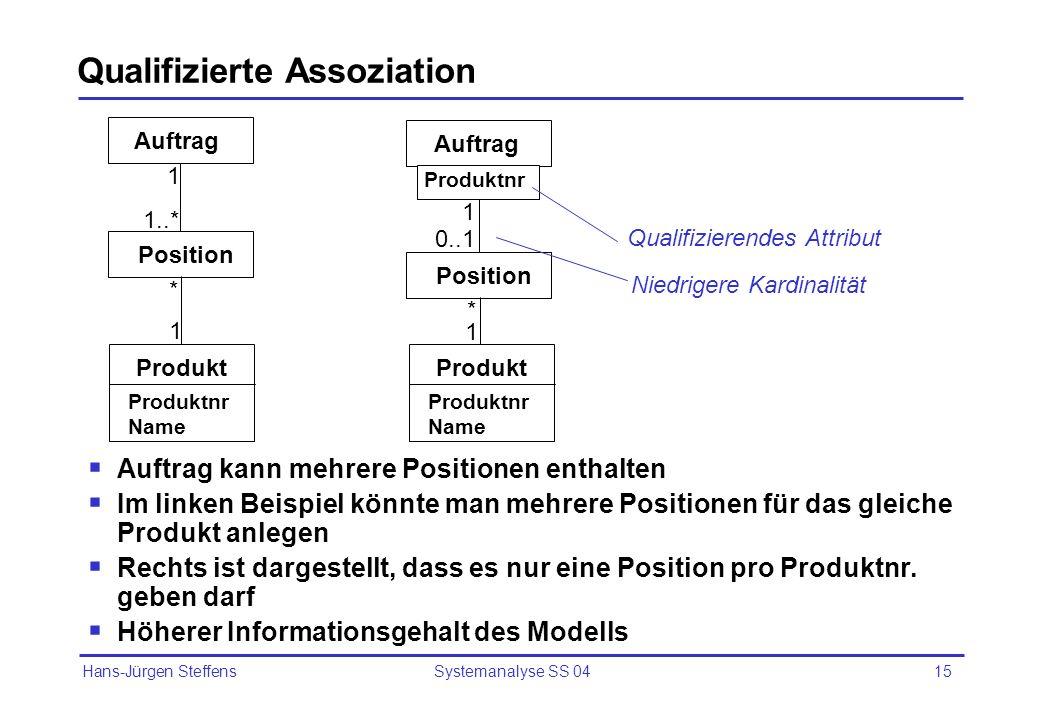 Hans-Jürgen Steffens Systemanalyse SS 0416 Abgeleitete Assoziationen Abgeleitete Assoziationen lassen sich aus anderen Assoziationen berechnen (sind insofern redundant) Werden mit Präfix / gekennzeichnet Abgeleitete Assoziation