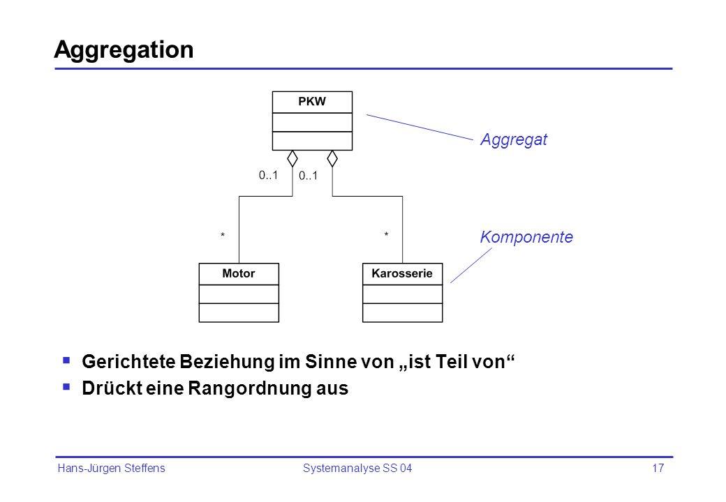 Hans-Jürgen Steffens Systemanalyse SS 0418 Eigenschaften von Aggregationen Es gelte: Daraus folgt Zyklen sind verboten: (Transitivität): (Azyklischer Gerichteter Graph) x x x