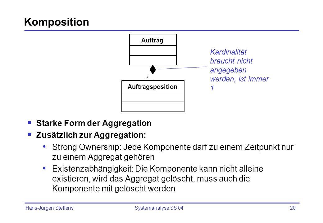 Hans-Jürgen Steffens Systemanalyse SS 0421 Aggregationen und Komposition Dokument KapitelBemerkungAbbildung * * * * *