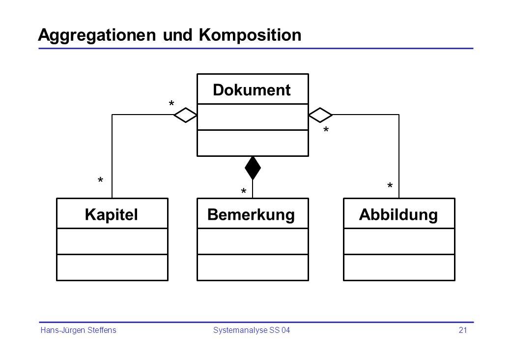 Hans-Jürgen Steffens Systemanalyse SS 0422 Mehrwertige Assoziationen Mehrwertige Assoziationen können keine Kompositionen oder Aggregationen bilden Verein Jahr Fußball-Spieler * * * AnzahlTore Ergebnis