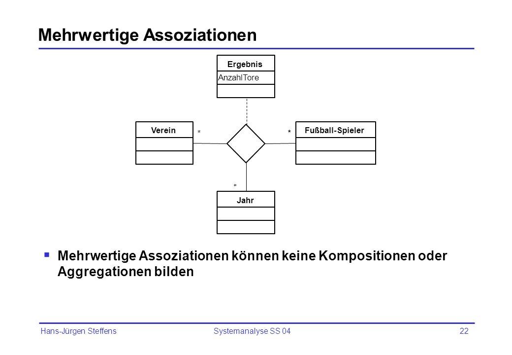 Hans-Jürgen Steffens Systemanalyse SS 0423 Zusammenfassung Assoziationen repräsentieren Verbindungen zwischen Objekten einer oder mehrerer Klassen Mit Hilfe von Kardinalitäten wird dargestellt, wie viele Objekte der beteiligten Klassen jeweils miteinander eine Beziehung eingehen können Assoziationen können selbst Operations, Attribute und Beziehungen haben (Assoziative Klasse) Aggregationen sind gerichtete Beziehungen im Sinne von ist Teil von Kompositionen sind Aggregationen, wobei jede Komponente genau zu einem Aggregat gehört und existenzabhängig von diesem ist