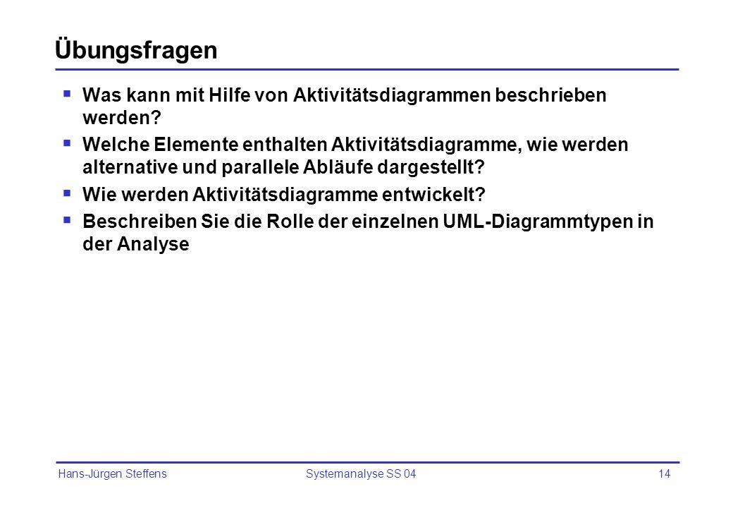 Hans-Jürgen Steffens Systemanalyse SS 0414 Übungsfragen Was kann mit Hilfe von Aktivitätsdiagrammen beschrieben werden? Welche Elemente enthalten Akti