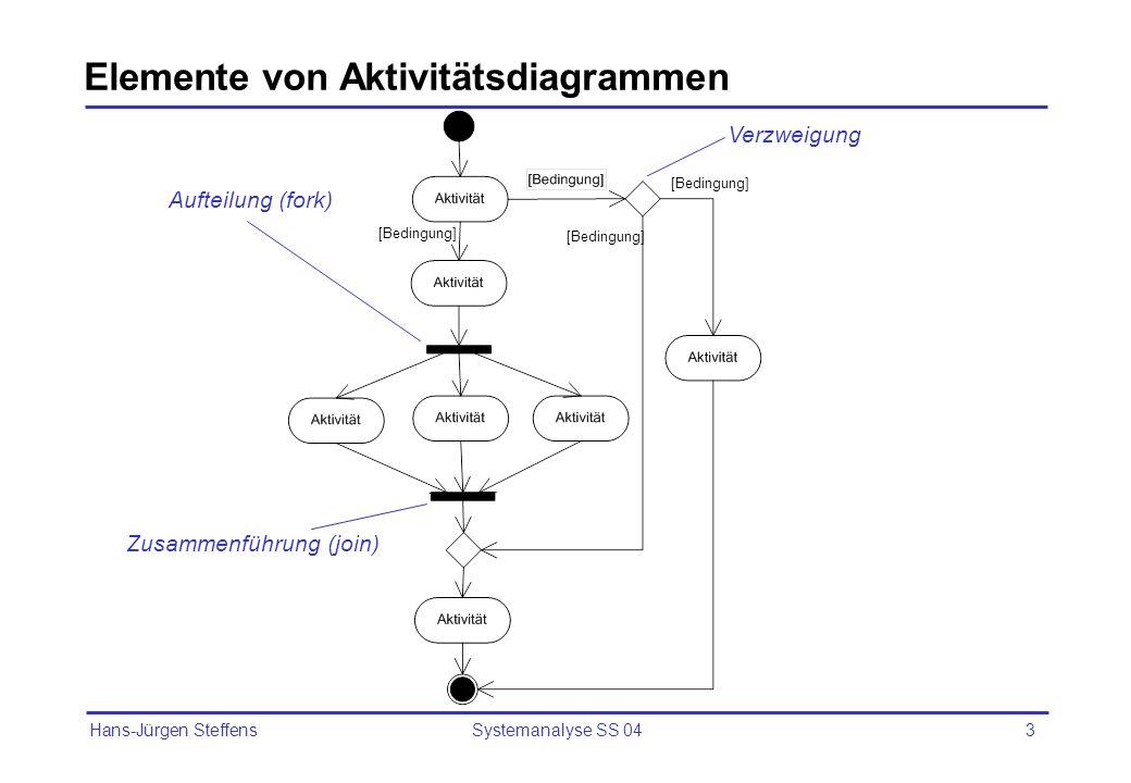 Hans-Jürgen Steffens Systemanalyse SS 0414 Übungsfragen Was kann mit Hilfe von Aktivitätsdiagrammen beschrieben werden.