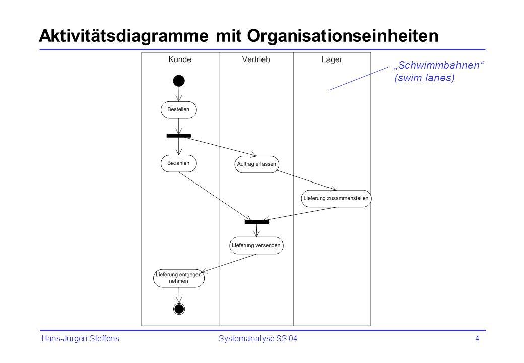 Hans-Jürgen Steffens Systemanalyse SS 044 Aktivitätsdiagramme mit Organisationseinheiten Schwimmbahnen (swim lanes)